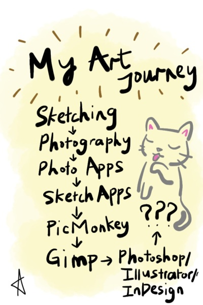 My Art Journey